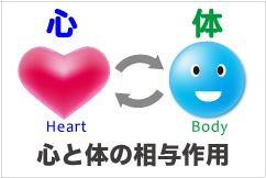 心と体の相与作用って重要だよ!